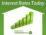 fort worth cd rates