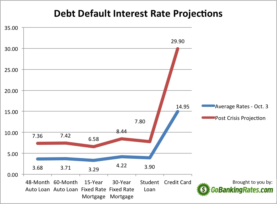 debt-ceiling-graph-final