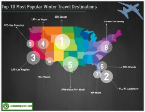 most popular cities for winter travel
